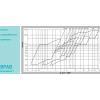 Вентилятор радиальный ВЕЗА эл.дв. ВРАВ-2,0-Н-У2-1-0,18х1350-220/380-Л0-0