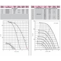 Крышный вентилятор ВЕЗА радиальный УКРОС-035