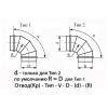 Отвод 90 градусов круглый из оцинкованной стали  (цена за м2)