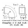 Отвод 90 градусов прямоугольный из оцинкованной стали  (цена за м2)