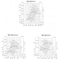 Вентилятор радиальный ВР 300-45