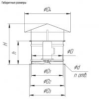 Вентилятор осевой крышный ВКО